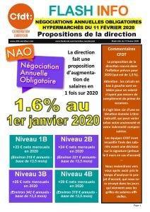 Flash info NAO 2020 11 février avec Grilles-page-001